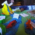 Preschool Geography: Landforms